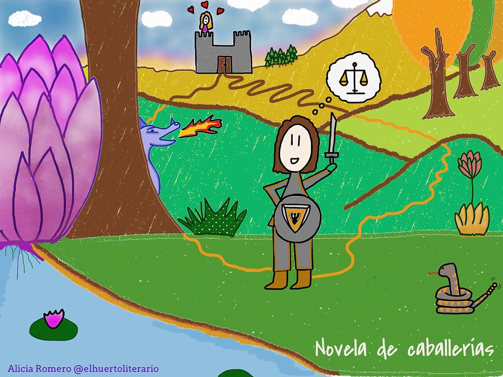 Novela de caballerías.png
