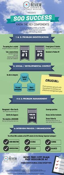 Study Tips- SOO Key Components.png