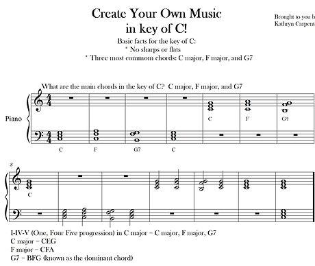 Create Music Key of C website_edited.jpg