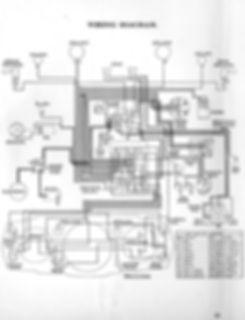 Lanchester 18 Wiring Diagram 1935.jpg