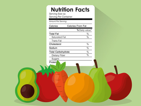 How to Read the Nutrition Facts Tables