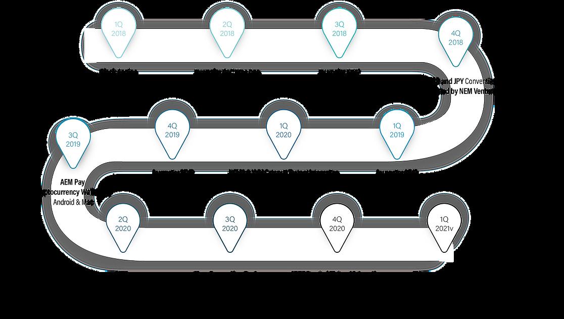 Roadmap-01.png