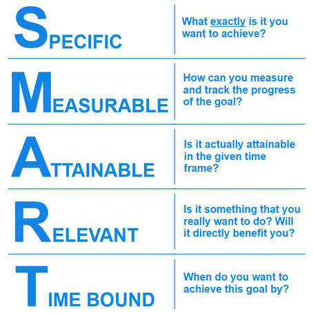 Get S.M.A.R.T