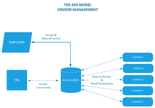ASG Site Workflows(1).png