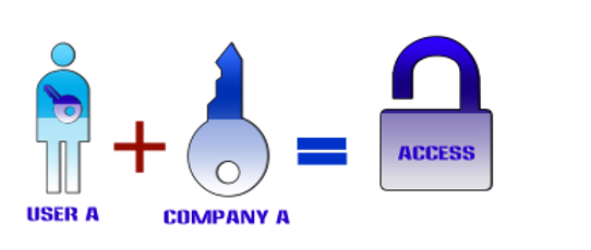 DATA SECURITY PIC.png