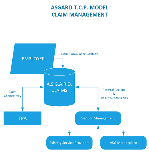 ASG Site Workflows.png