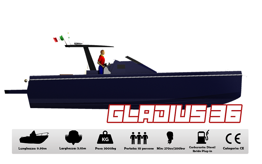 GLADIUS 36