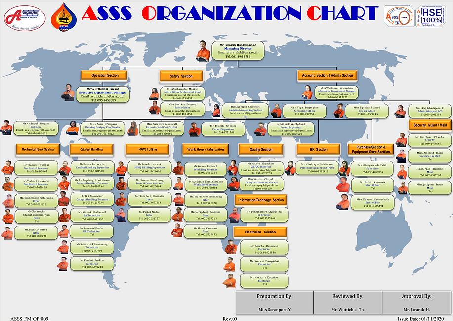 Organization chart overall (Apr 21) Rev.