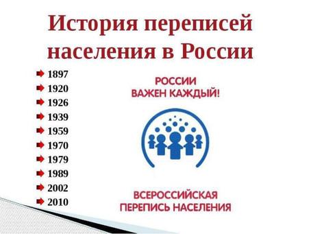 Архивные документы о проведении переписи населения в Красноуфимске