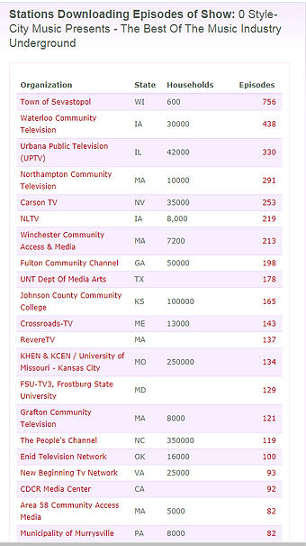 tv stations.jpg