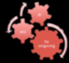 Logo leiderschap Unica.png