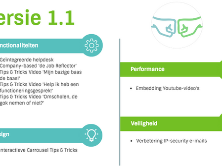Developer Blog - de Job Reflector v1.1
