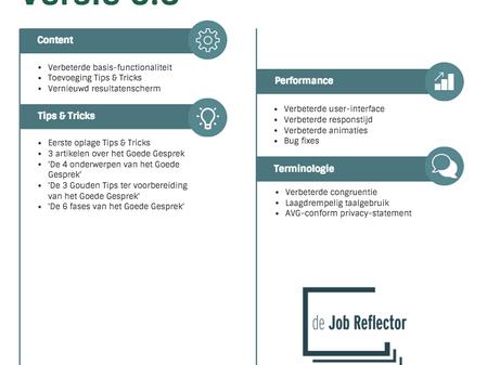 Developer Blog de Job Reflector 0.6 bèta