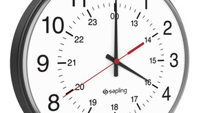 Innovating: Minute by Minute!
