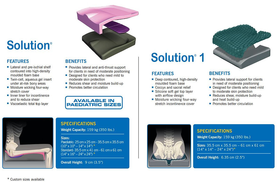 solution specs.JPG