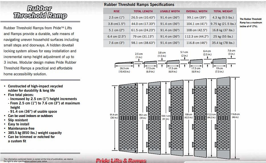 rubber_threshold_ramps pic2.JPG