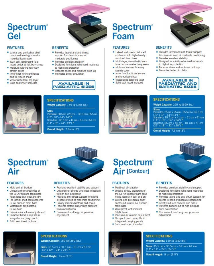 spectrum specs.JPG