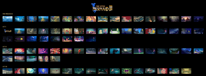 Ariel's Beginning - Full Color Script