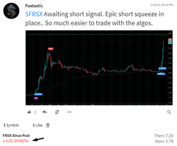 $FRSX  Stock Trading Ideas