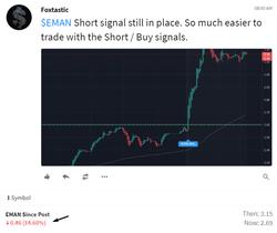 $EMAN  Stock Trading Ideas