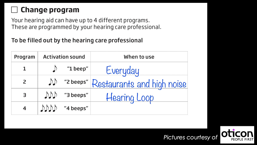 possible program settings for a hearing aid including everyday, restaurants and high noise, and hearing loop