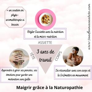 maigrir grâce à la naturopathie