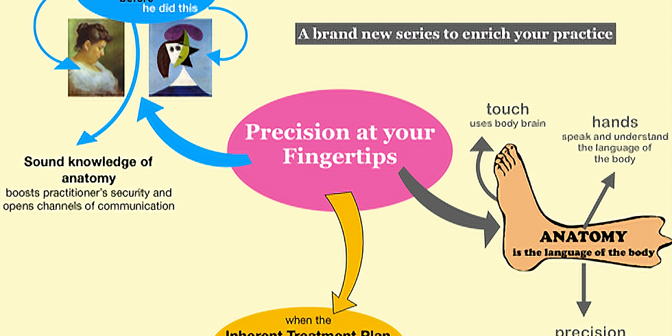 Precision at your Fingertips with Katherine Ukleja