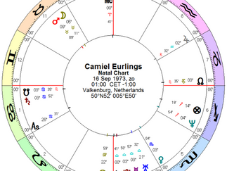 Camiel (Tr)Eurlings