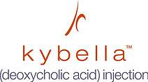 Kybella skin care wrinkles  Dr. Bret Bruder Botox