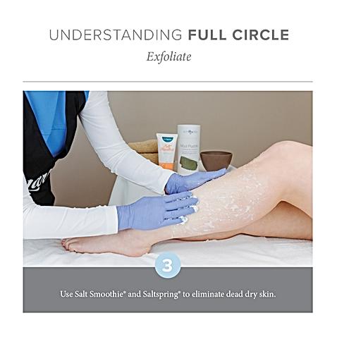 Understanding-Full-Circle-Exfoliate.png