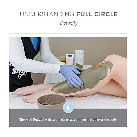 Understanding-Full-Circle-Detoxify.png
