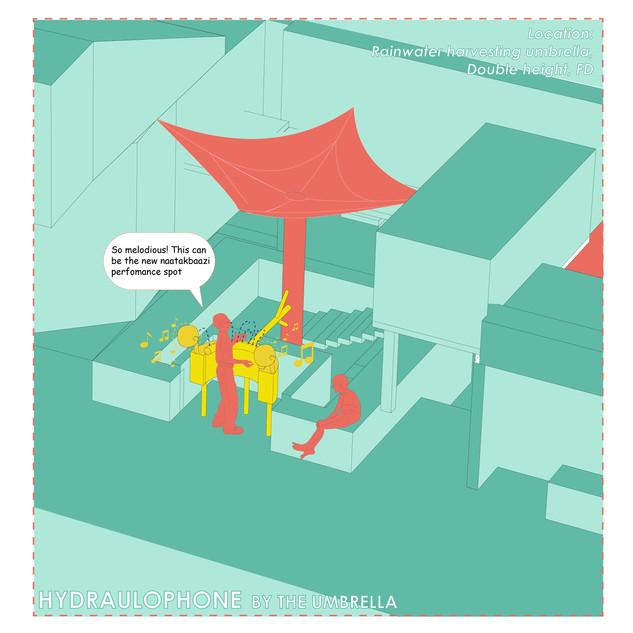 Hydraulophone by the Umbrella