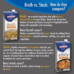 The Difference Between Stock and Broth-0