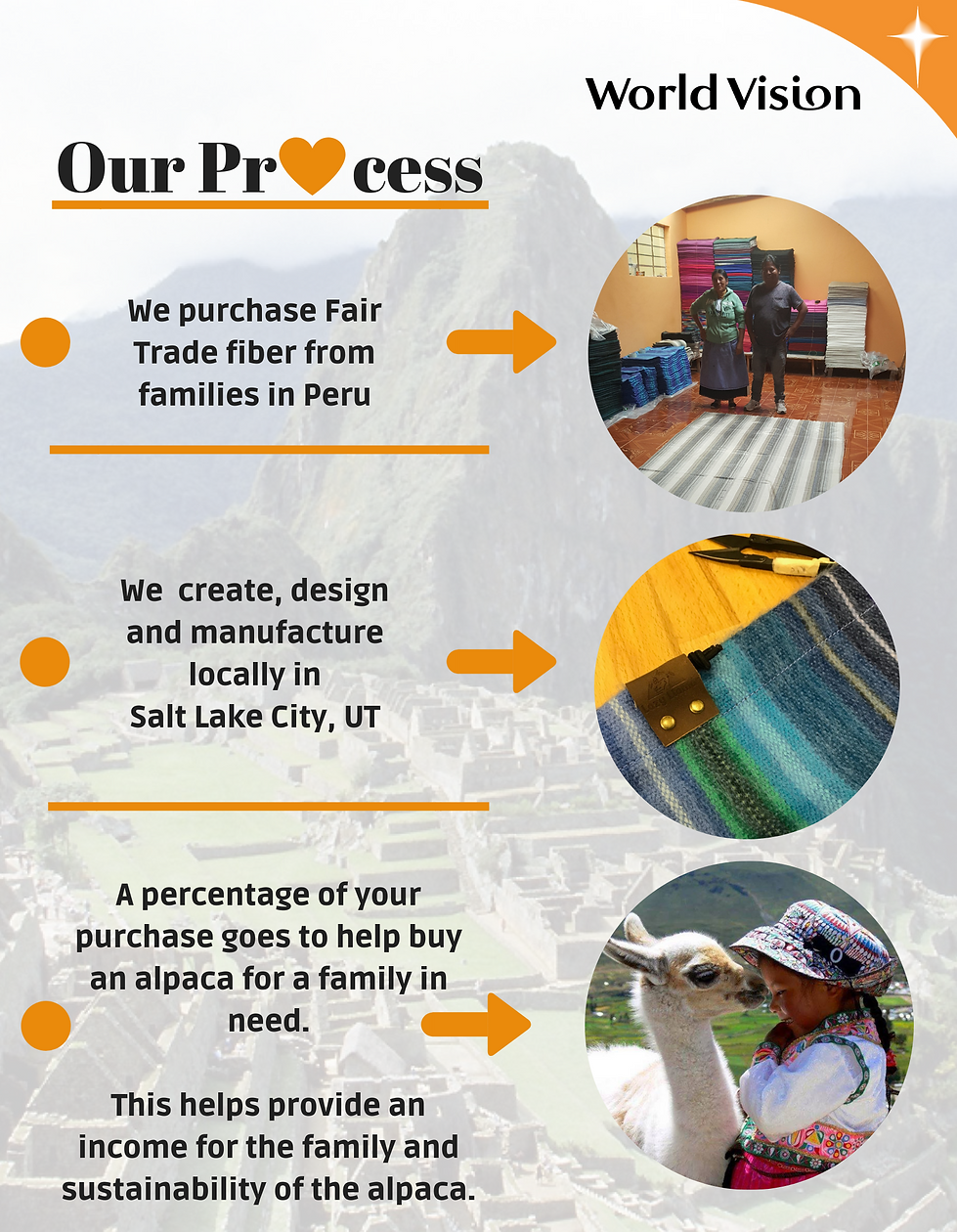 Purchase Fair Trade Fiber from Family in