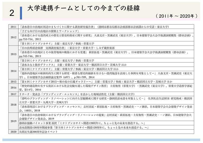 展示デザイン完成版_page-0002-min.jpg