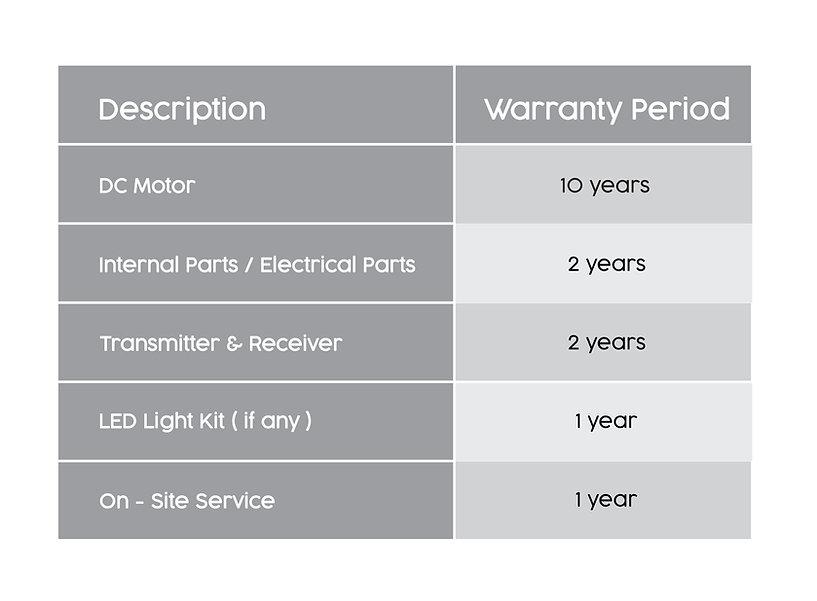 Alkova Warranty 2020.jpg
