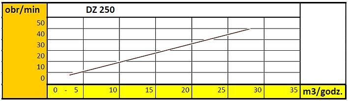 dozowniki celkowe tabelka 2.png
