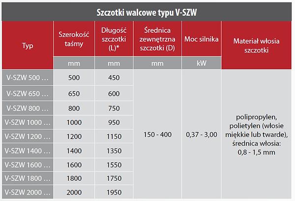 szczotki tabelka.png