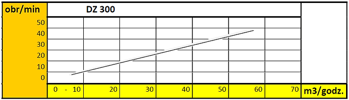 dozowniki celkowe tabelka 3.png