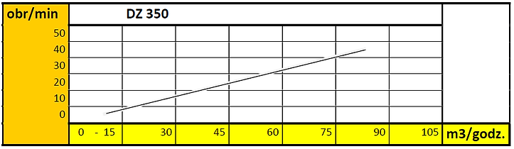 dozowniki celkowe tabelka 4.png
