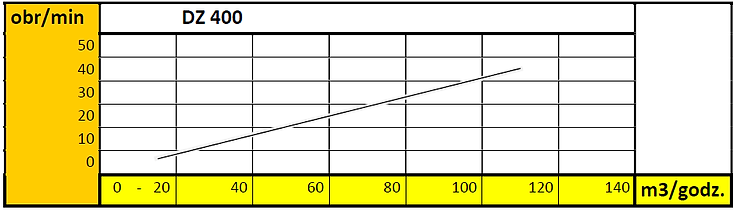 dozowniki celkowe tabelka 5.png