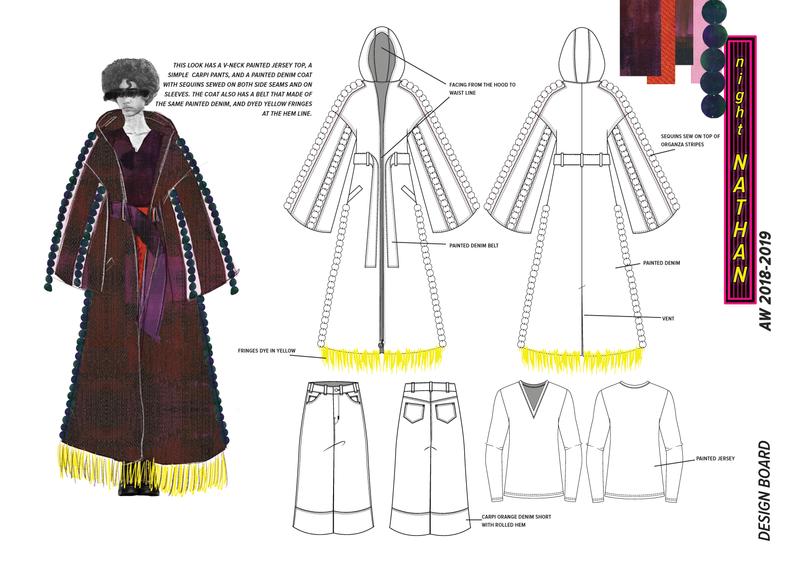 Nara Chan- Portfolio 3_Page_54.png