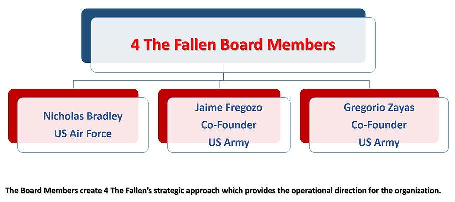 4TF Board Members.jpg