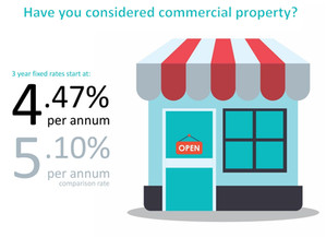 Have you considered commercial property?