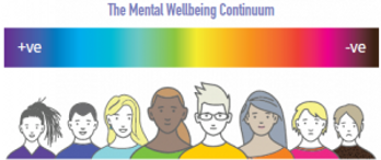 Wellbeing continuum.png