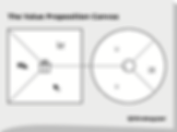 The Value Proposition Canvas - Canvas.pn