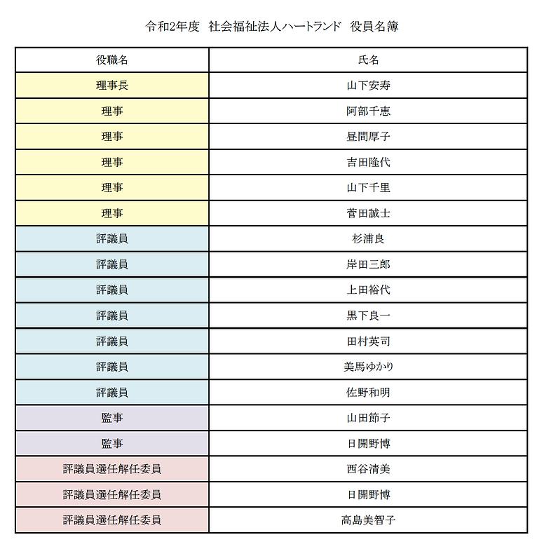 役員名簿202008.png