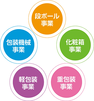 tokushima-coazukei.png