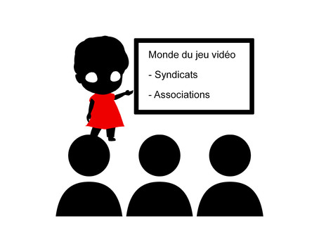 Les syndicats et associations professionnels du jeu vidéo français