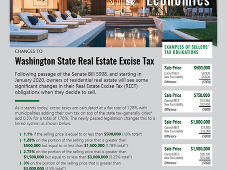 WA State Real Estate Excise Tax Changes